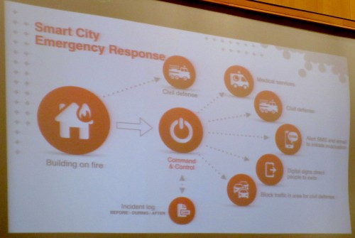 Ooredoo on Smart City Emergency Response (techtalk May2015)