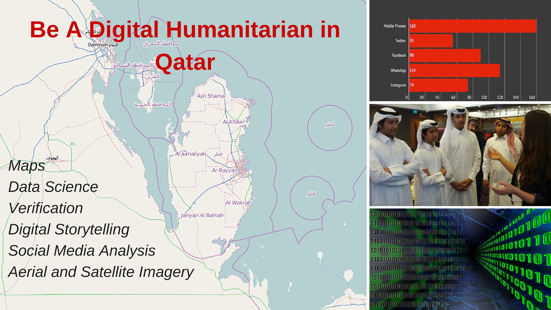 Digital Humanitarians in Qatar(updated)