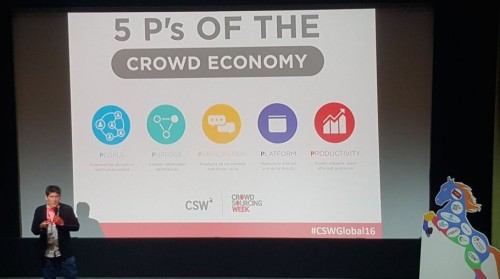 4 P of crowd economy cswglobal16